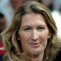 Inspirational Quotations by Steffi Graf (German Tennis Player)